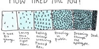 How tired are you?