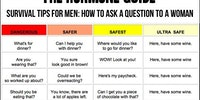 Survival tips for men.