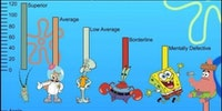 IQ of Spongebob Squarepants characters