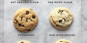 All the ways to f*ck up a chocolate chip cookie...