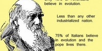 Only 40 percent of Americans believe in evolution.
