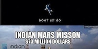 It's blows my mind how a space mission is cheaper than a movie