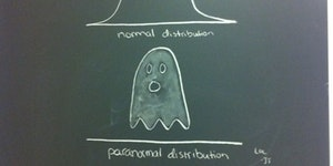 Paranormal distribution.