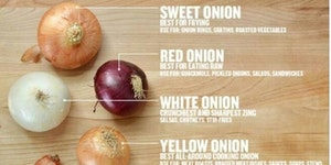 Use the right onion.