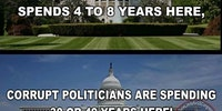 Term limits for Congress, anyone?