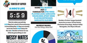The ultimate Bill Murray Infographic.