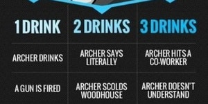 Archer drinking game!