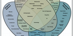The Venn Diagram of Irrational Nonsense.