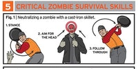Zombie survival gear.