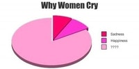 Why women cry.