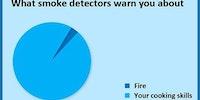 Smoke Detector's Job