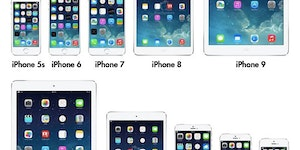 iPad vs iPhone.