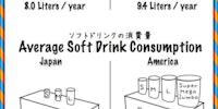 Japanese vs. American.