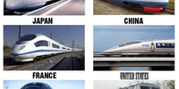 Trains around the world.