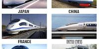 Trains around the world.