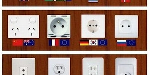 Wall sockets from around the world.