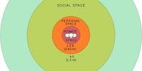 Understand space.