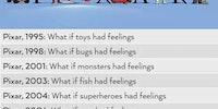 Pixar Movie Ideas Through Time
