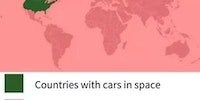 Countries With Cars In Space... Prove me wrong.