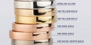 A guide to precious metals