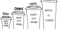 Coffee to sleep scale.