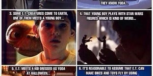 Facts about E.T.