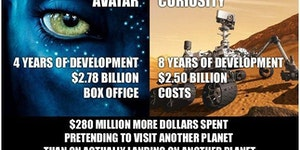 Avatar vs. Curiosity.