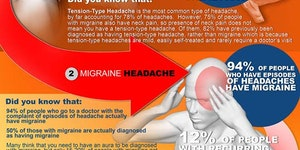 Everything you need to know about your headache.