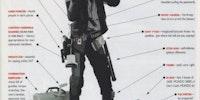 1991 Cyberpunk