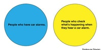 Car alarms.