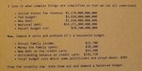 US budget explained.