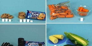 How much sugar are you consuming?
