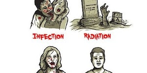 Ways to become a zombie.