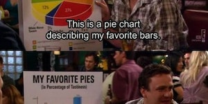 My favorite bars and pies.