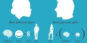 Girls vs. guys.