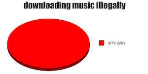 Reasons I don't feel bad for downloading music illegally.