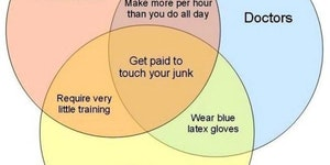 Get paid to touch your junk.