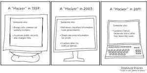 Hackers - A History.